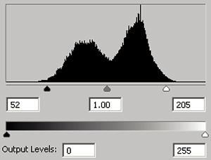 FoxCreek-FromScanner-LevelsHistogram