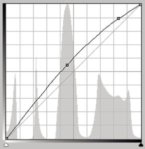 SnowOnDriveway-Curve