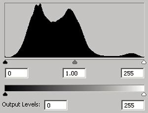 ZabriskiePoint-Sunrise_FromScanner-Histogram