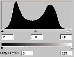 ZabriskiePoint-Sunrise_LevelsFigure