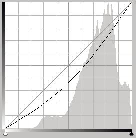 SunriftGorge_Curve-Figure